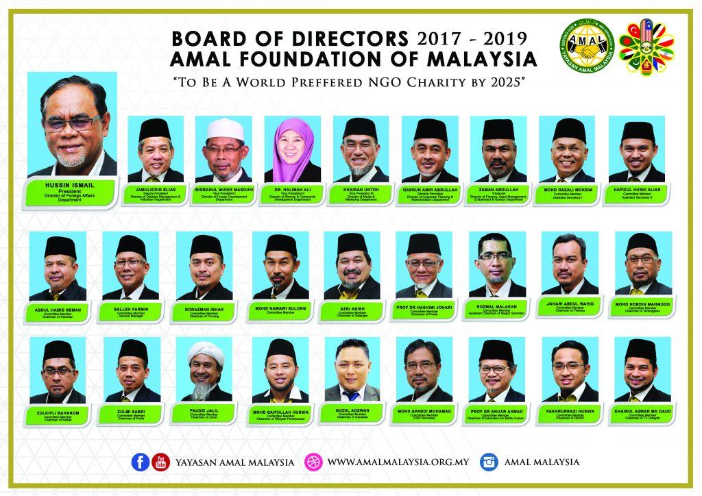 Badan Ngo Di Malaysia